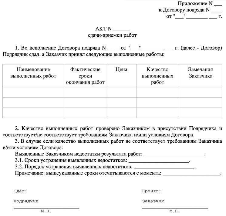 Региональный ветеран труда саратовской области сколько положена компенсация за стационарный телефон