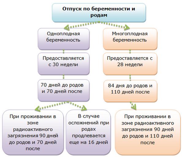 Пособие По Оплате Услуг Жкх Пенсионерам С Рабочим Стажем От 35 Лет Для Женщин В Астрахани