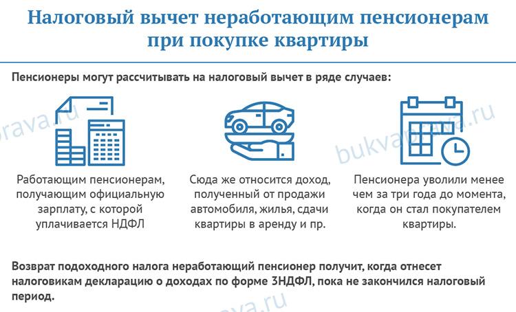 Межрайонная ифнс 10 по тверской области официальный сайт заявление на имущественный вычет