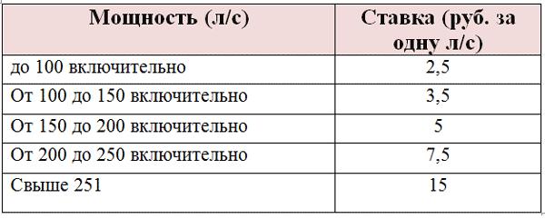 Какие изменения в штатном расписании на 2018 год
