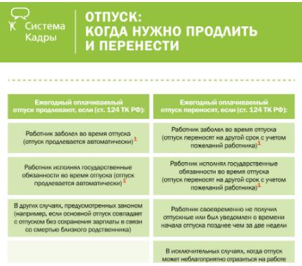 Где можно сделать загранпаспорт в москве