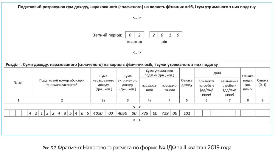 Скачать табель учета использования рабочего времени форма по окуд 0504421