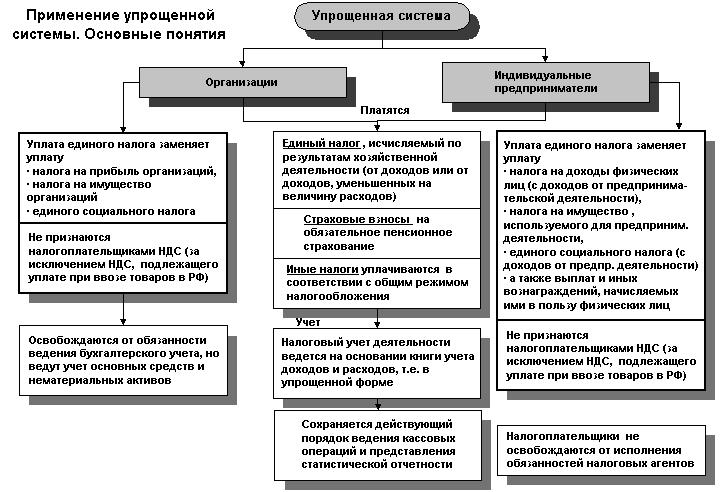Межевание земельного участка после 1 января 2019 выдел из долевой собственности