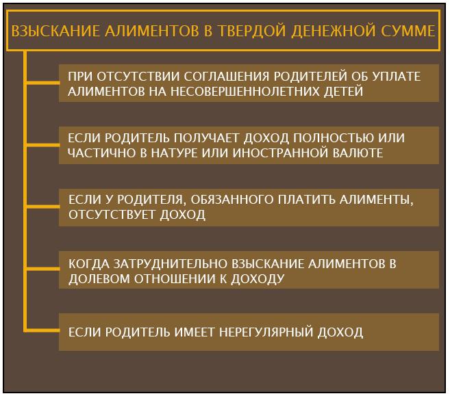 Разрешение на пребывание в россии через брак