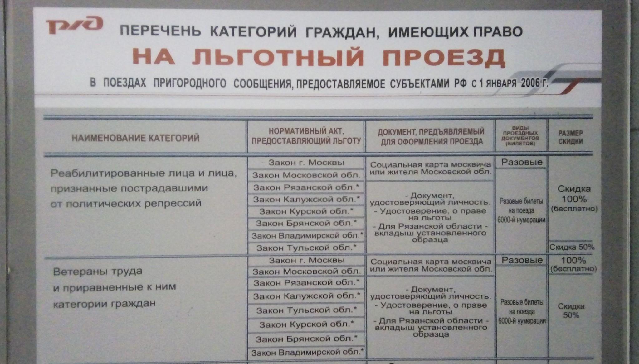 Гражданин Республики Казахстан Или Гражданин Казахстана Как Правильно Писать