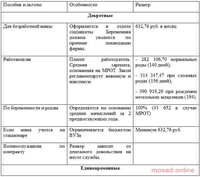 Мдоу приказ о назначении ответственных лиц за электрохозяйство образец