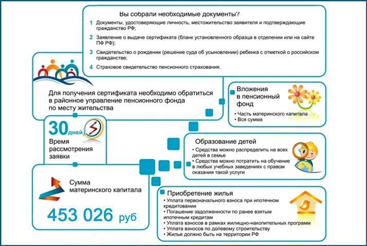 Распоряжение правительства 2534 р от 11 12 2019