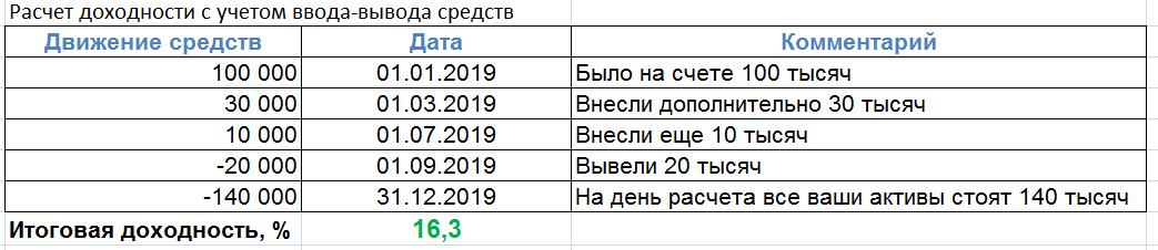 Машины с пробегом из белоруссии растаможенные на россию