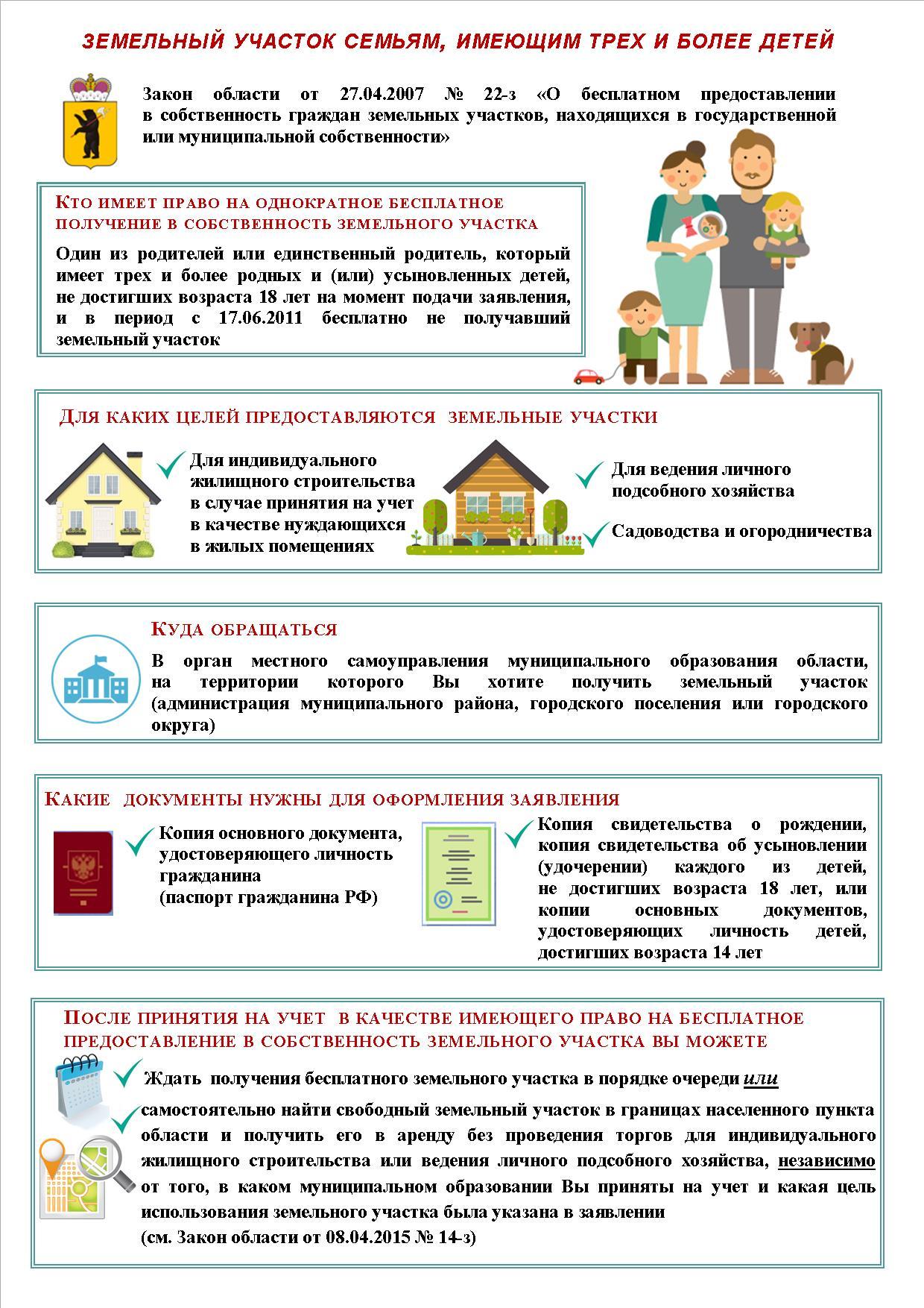 Документы для возврата 13 процентов с покупки квартиры