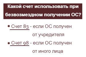 Молдавский паспорт куда можно поехать без визы