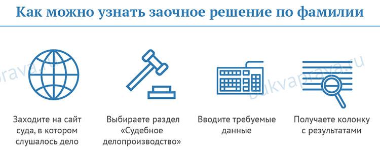 Документы необходимые для замены российского паспорта
