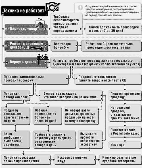 Адвокаты по пенсионным вопросам в москве