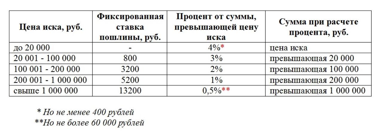 Программы Для Молодых Семей В Ростовской Области