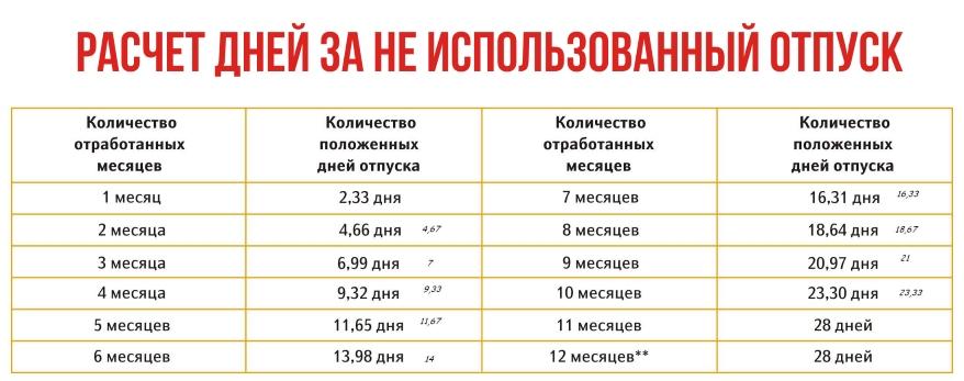 Осп смоленского района смоленской области