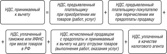 После получения уведомления иностранец патент перечислить удержанный ндлф