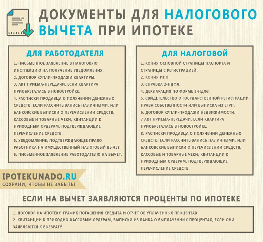 Оставление Места Дтп Наказание 2019 Ст