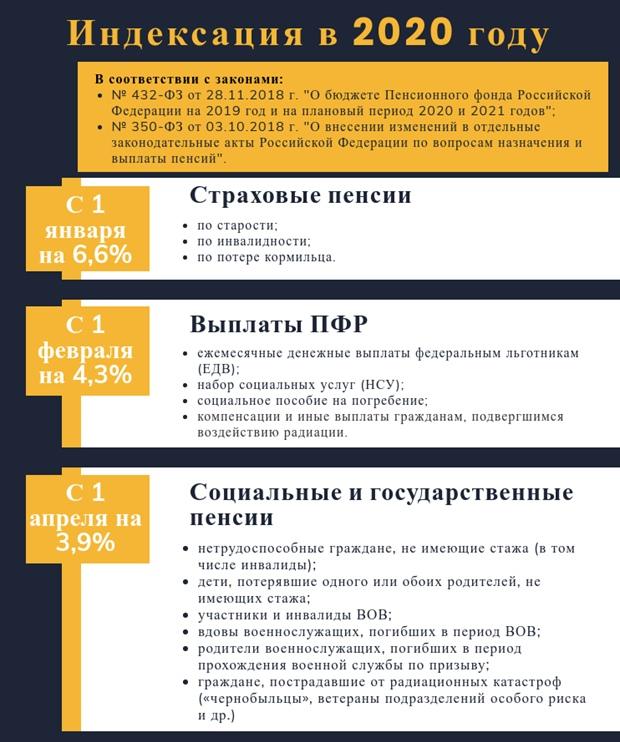Справка по уходу за больным родственником образец россия