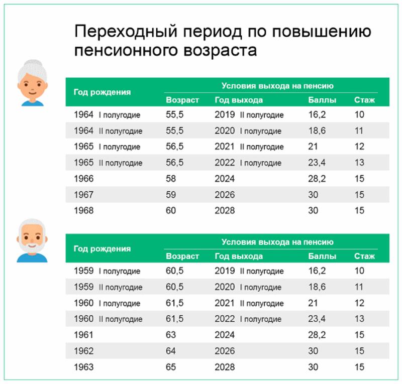 Банковская амнистия по кредитам 2019 год