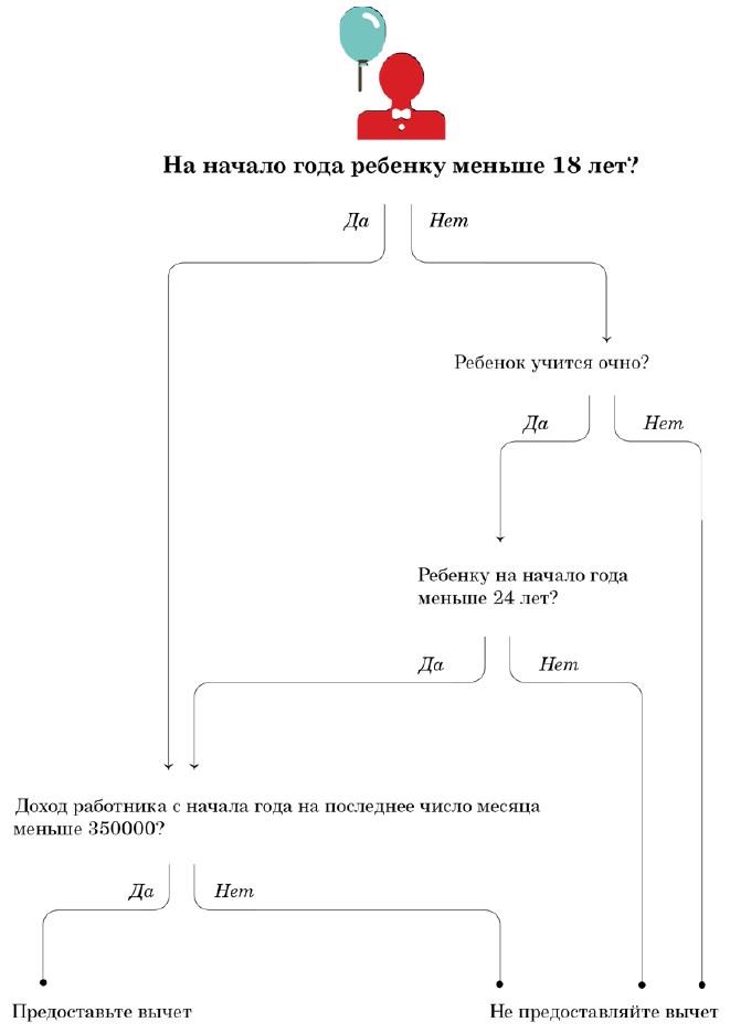 Кимрский загс подать заявление на развод