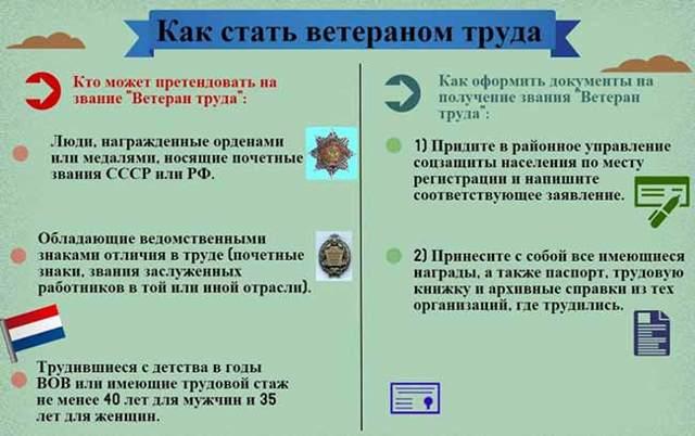 Где можно поменять загранпаспорт в москве