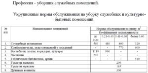 Тарифы билайн волгоградская область 2018 без абонентской платы 0 сомнений