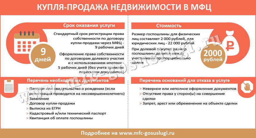Гарантийный срок на сумки по закону о защите прав потребителей