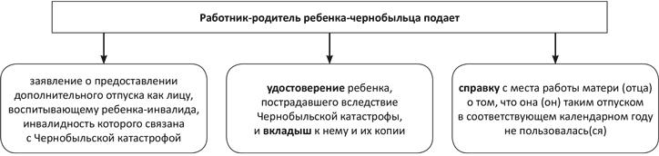 Как Поменяются Льготы У Пенсионера Приехавшего Из Новгородской Обл В Ленинградскую