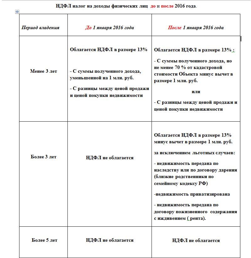 Пример письма на согласование покупки основного средства