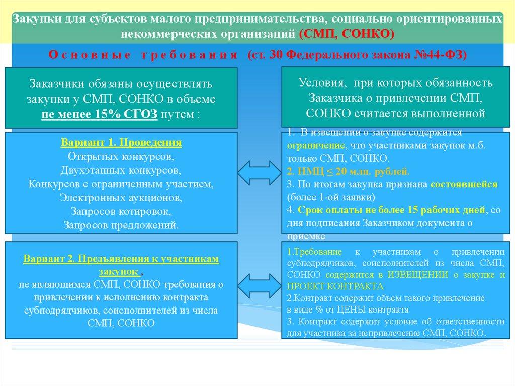 Оренбург постановление по делу об административном правонарушении под номером 18810156160250387179