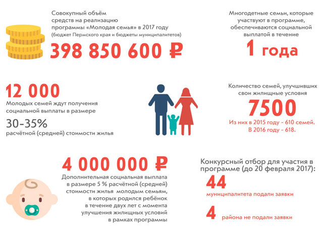Разрешается ли в россии двойное гражданство