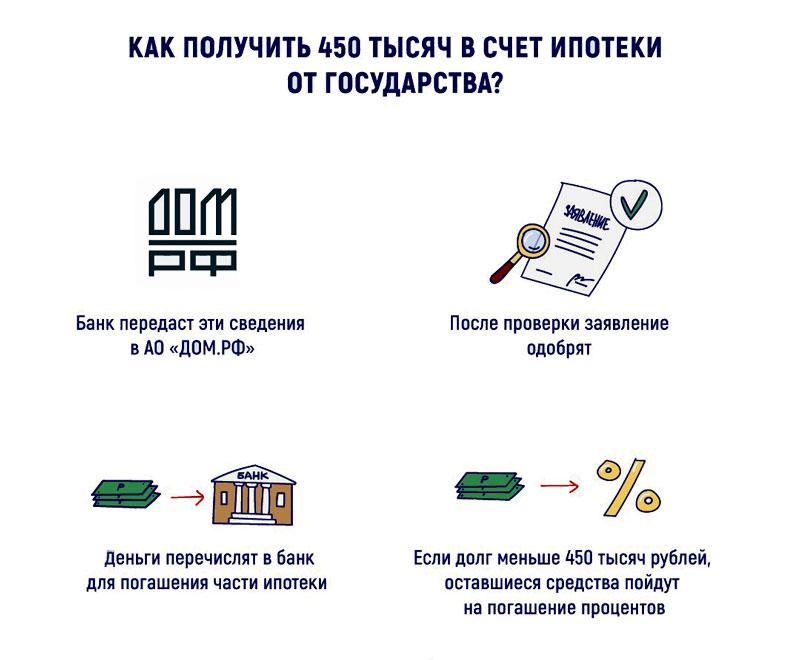Какая Доплата К Пенсии После 80 Лет В 2019 Году В Московской Области