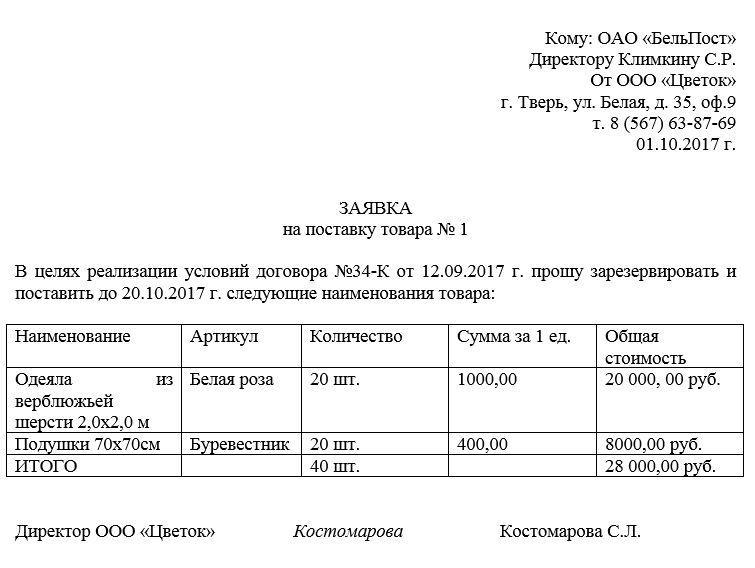 Рейтинг пенсионных фондов россии